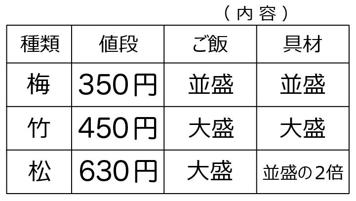 白陵牛丼-02