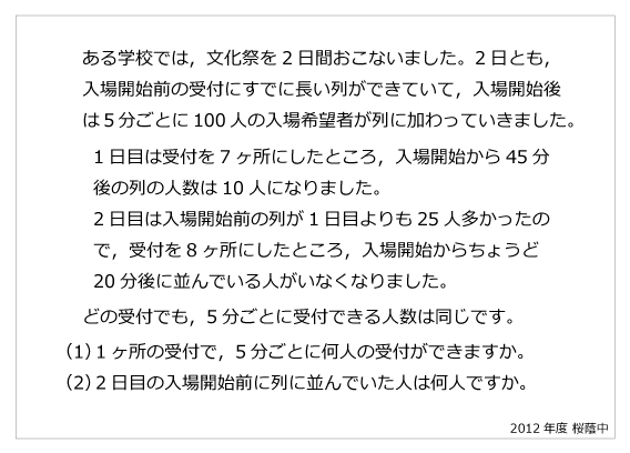 桜蔭中2012