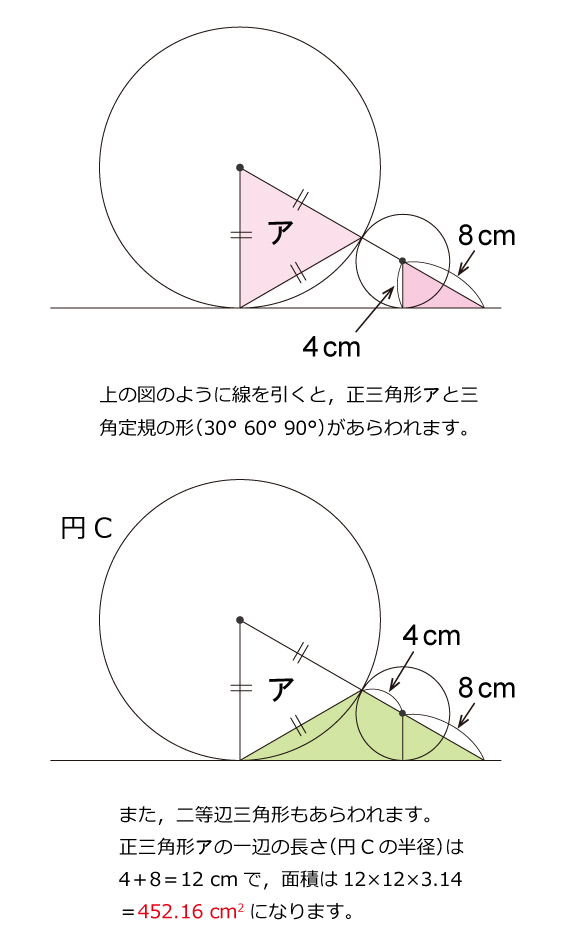 2013 開成中 解説