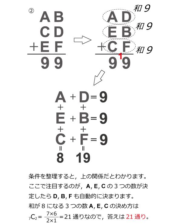 筑波大附属2013
