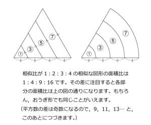 2013女子学院中解説01
