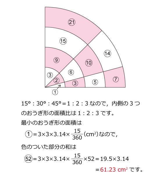 2013女子学院中解説02