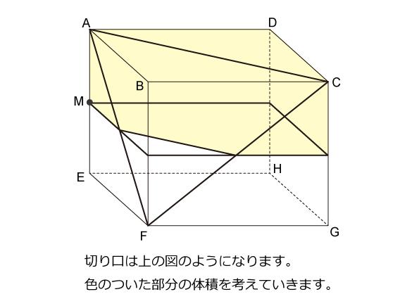 ラ・サール2013解説01