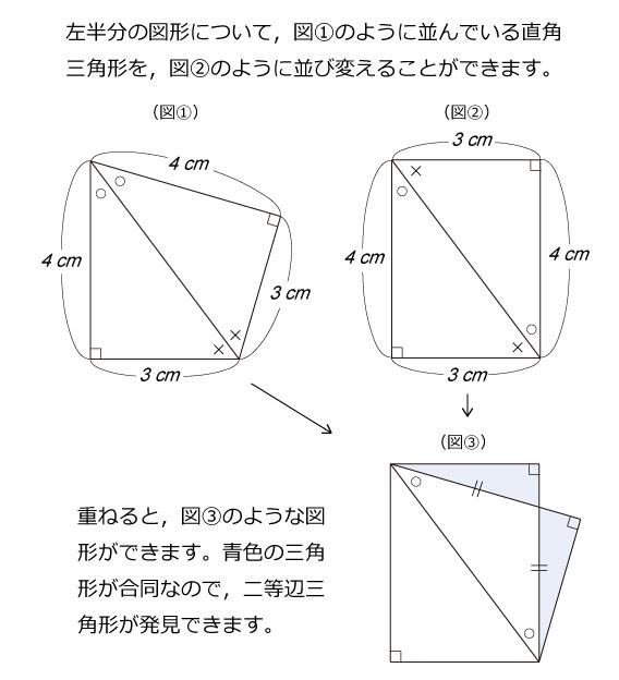 大阪桐蔭2012解説01