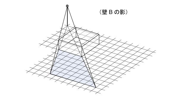 東大寺学園2012解説03