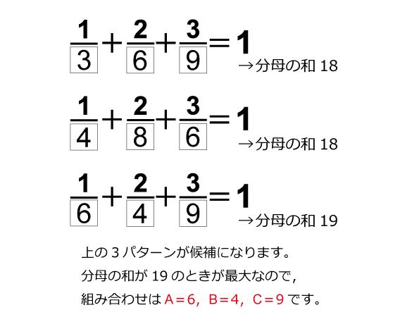 慶應義塾2013解説