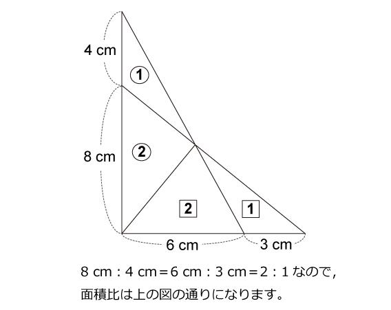 六甲中2013解説01