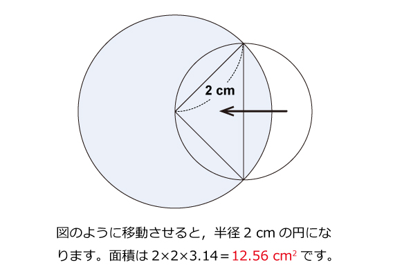 豊島岡女子2013解説02