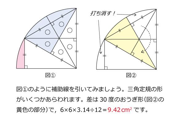 豊島岡女子2012解説