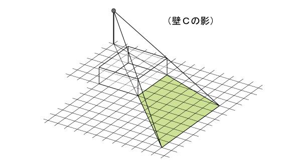 東大寺学園2012解説04