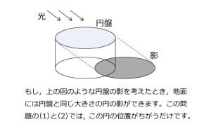 甲陽学院2013解説01