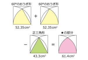 甲陽学院2013解説03