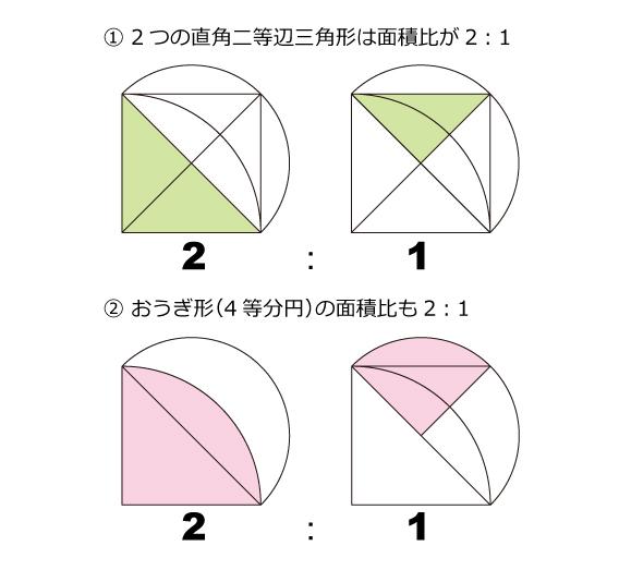 豊島岡女子2013解説03