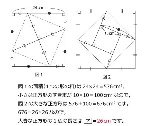浦和明の星女子中2013解説01
