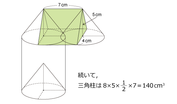 聖光学院2013解説02