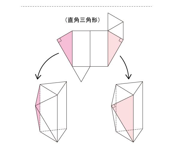 白陵中2013解説03