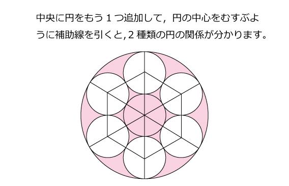 東大寺学園2013解説01