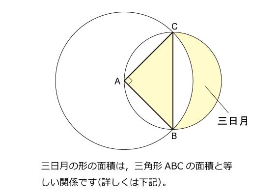 豊島岡女子2013解説01