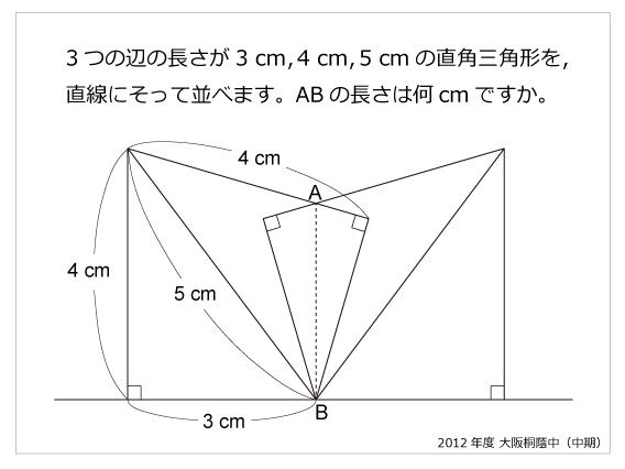 大阪桐蔭2012