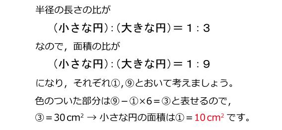 東大寺学園2013解説02
