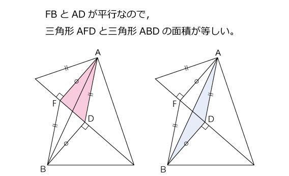 ジュニア算数オリンピック 2012 トライアル解説02