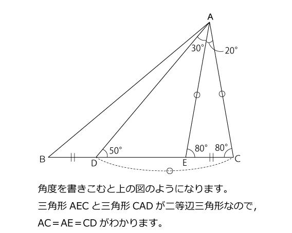 ジュニア算数オリンピック 2013 トライアル解説01