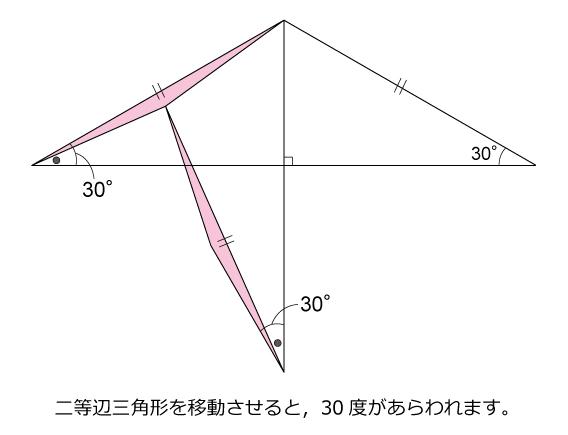 算数オリンピック 2013 トライアル@解説02