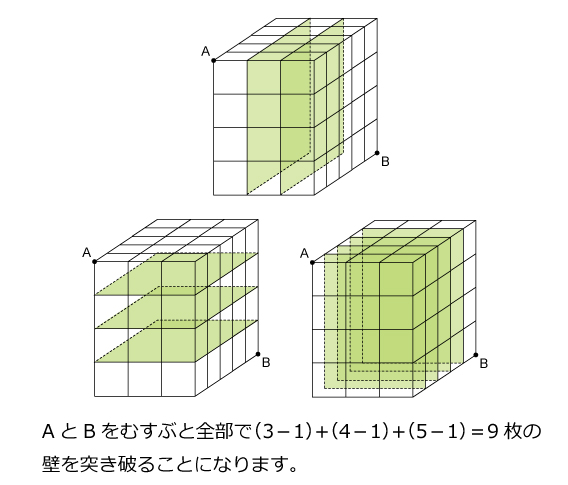 図形ドリル