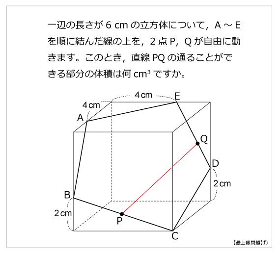 最上級問題11