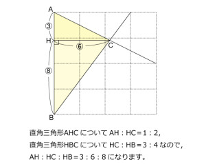 図形ドリルヒント39