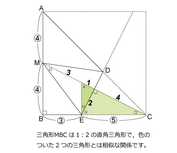 図形ドリル44