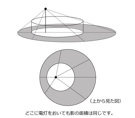 図形ドリルヒント59