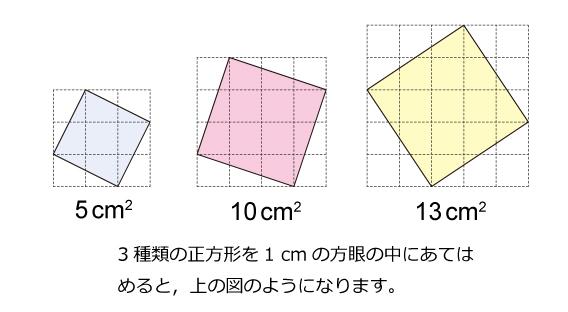 算数オリンピック(2005年)Jr.ファイナル解説01