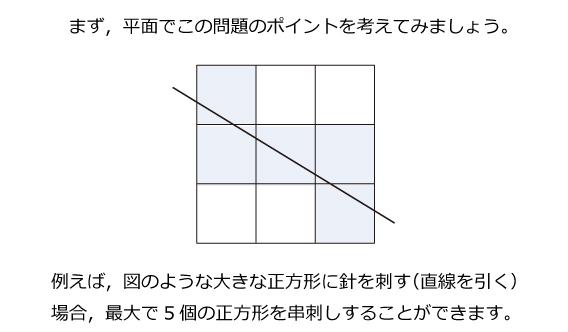 算数オリンピック(1996年)トライアル解説01