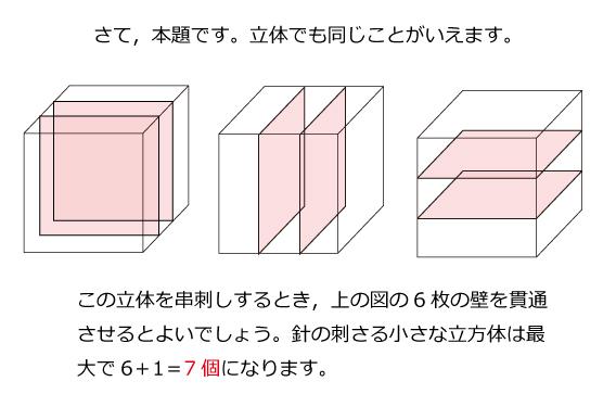 算数オリンピック(1996年)トライアル解説03