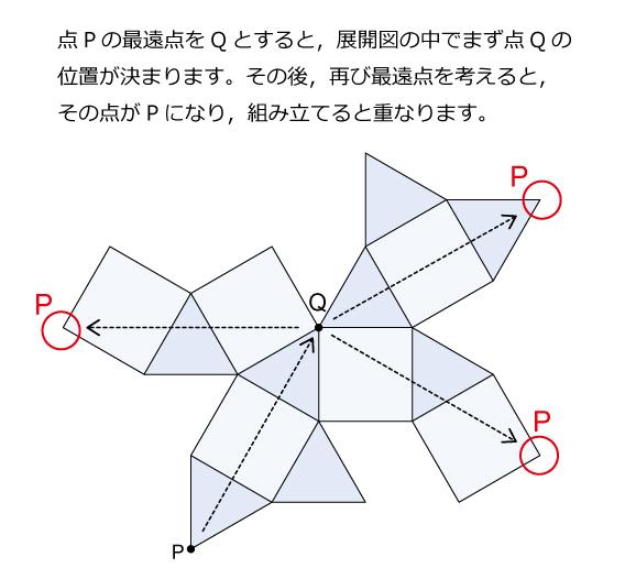渋谷教育学園渋谷中(2014年)解説03
