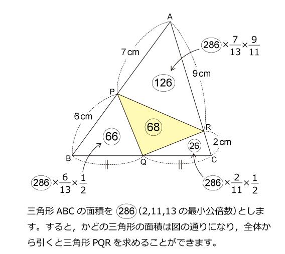 算数オリンピック(2000年)ファイナル解説01