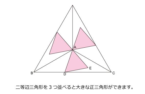 算数オリンピック(1998年)ファイナル解説01