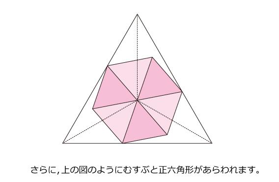 算数オリンピック(1998年)ファイナル解説02