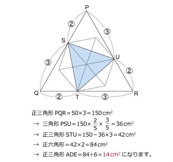 算数オリンピック(1998年)ファイナル解説03