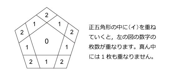 算数オリンピック(1999年)Jr. トライアル解説01