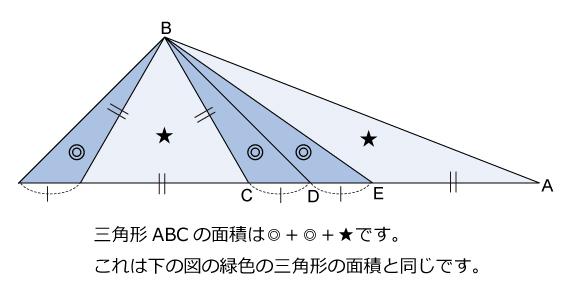 算数オリンピック(2010年)トライアル解説03