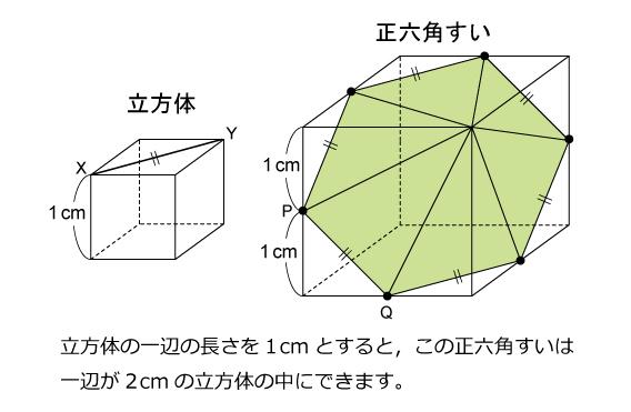 算数オリンピック(1994年)ファイナル解説01