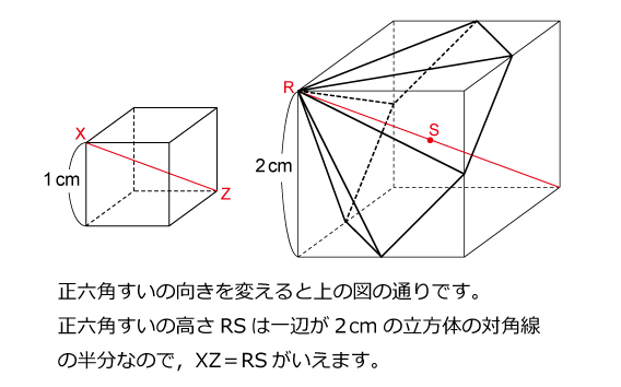 算数オリンピック(1994年)ファイナル解説02