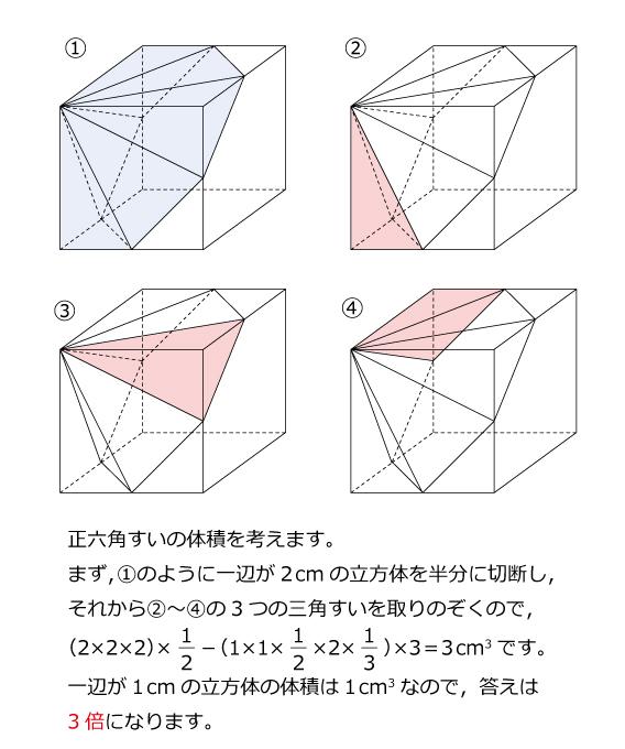算数オリンピック(1994年)ファイナル解説03