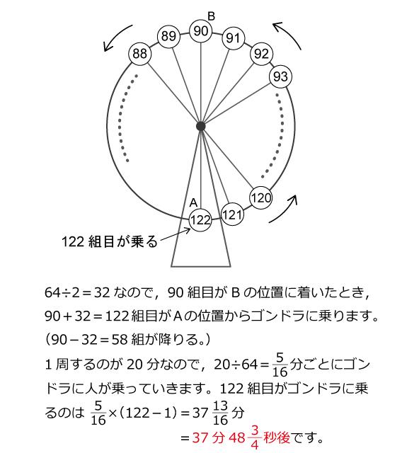 桜蔭中(2014年)解説
