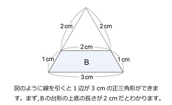 桐朋中(2014年)解説01