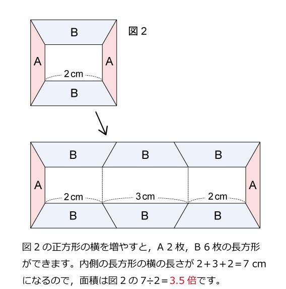 桐朋中(2014年)解説02