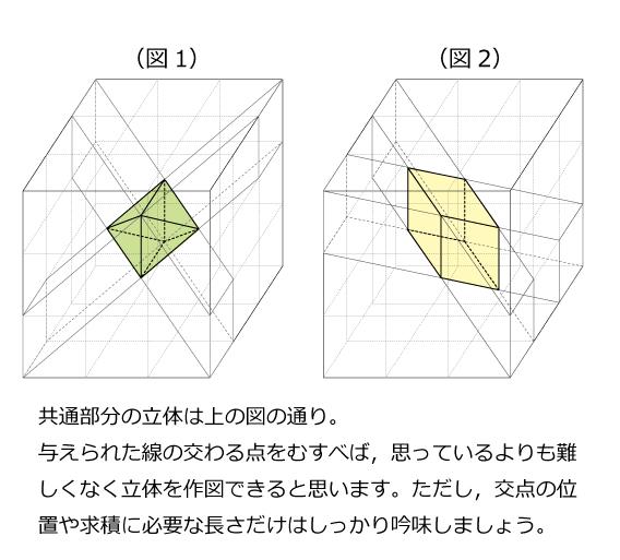洛南高附中(2014年)解説01
