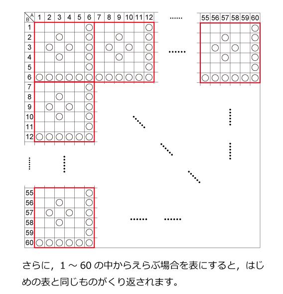 甲陽学院中-2日目(2014年)解説02